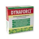 Dynaforce tablety